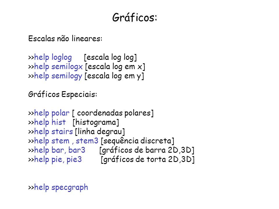 Gráficos: Escalas não lineares: >>help loglog [escala log log]